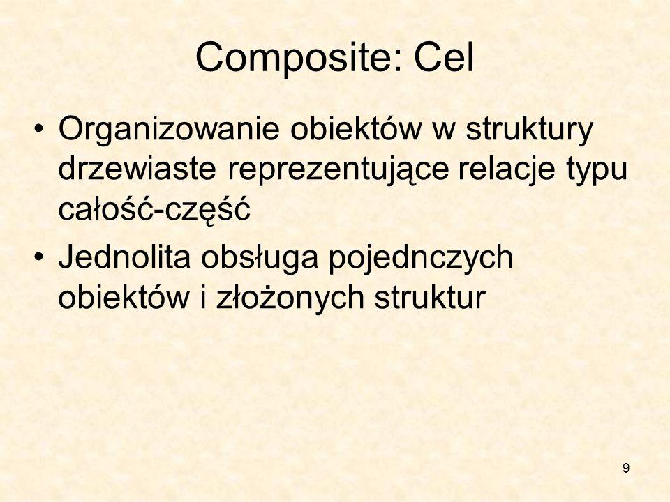 9 Composite: Cel Organizowanie obiektów w struktury drzewiaste reprezentujące relacje typu całość-część Jednolita obsługa pojednczych obiektów i złożonych struktur