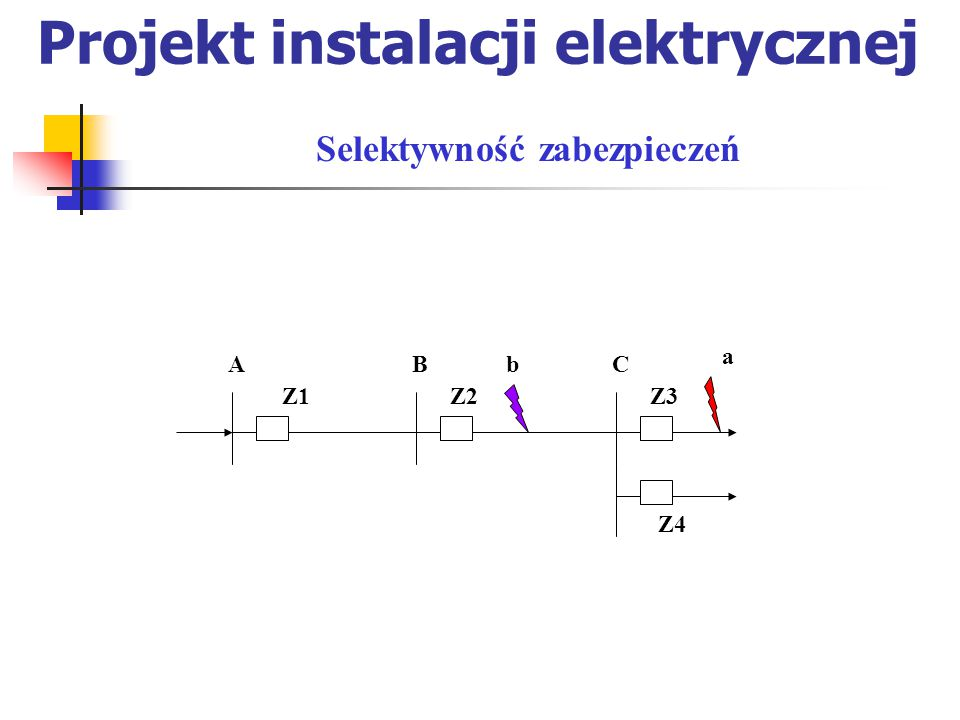 Projekt instalacji elektrycznej Selektywność zabezpieczeń Dwa zabezpieczenia są selektywne, jeżeli ich charakterystyki czasowo- prądowe nie mają punktów wspólnych t I t I selektywnenieselektywne