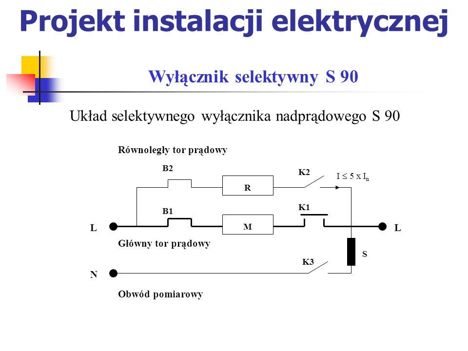 Projekt instalacji elektrycznej Układ selektywnego wyłącznika nadprądowego S 90 Wyłącznik selektywny S 90 R M N L B1 B2 R M K3 K1 K2 S L I  5 x I n Główny tor prądowy Równoległy tor prądowy Obwód pomiarowy