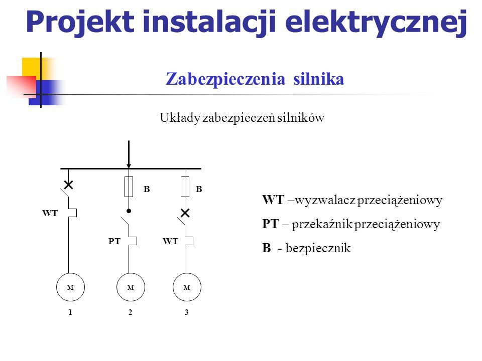 Projekt instalacji elektrycznej Układy zabezpieczeń silników Zabezpieczenia silnika WT –wyzwalacz przeciążeniowy PT – przekaźnik przeciążeniowy B - bezpiecznik MMM 231 WT PT BB