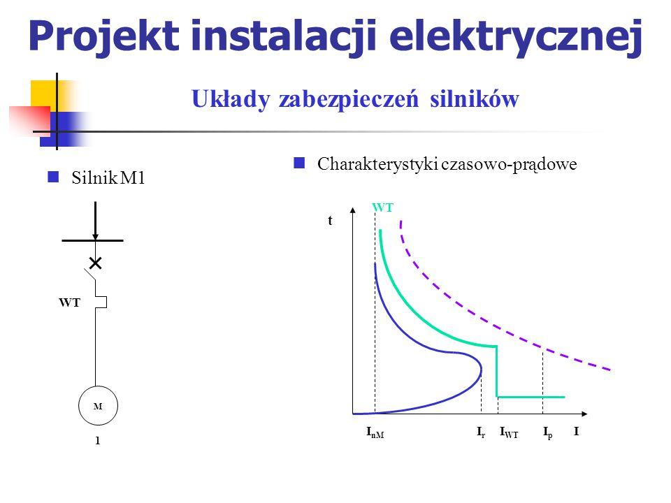Projekt instalacji elektrycznej Silnik M1 Charakterystyki czasowo-prądowe Układy zabezpieczeń silników M 1 WT t I nM IrIr WT I WT IpIp I