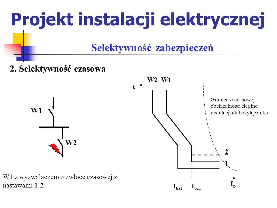 Projekt instalacji elektrycznej 1.