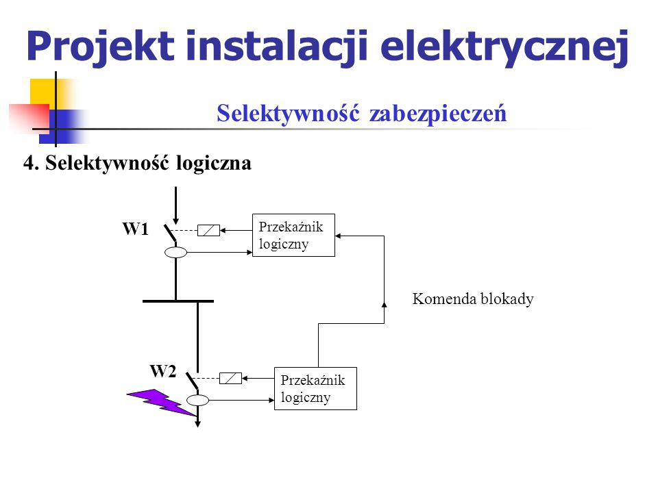 Projekt instalacji elektrycznej Miarą dopuszczalnej przeciążalności silnika jest cieplna charakterystyka czasowo-prądowa.