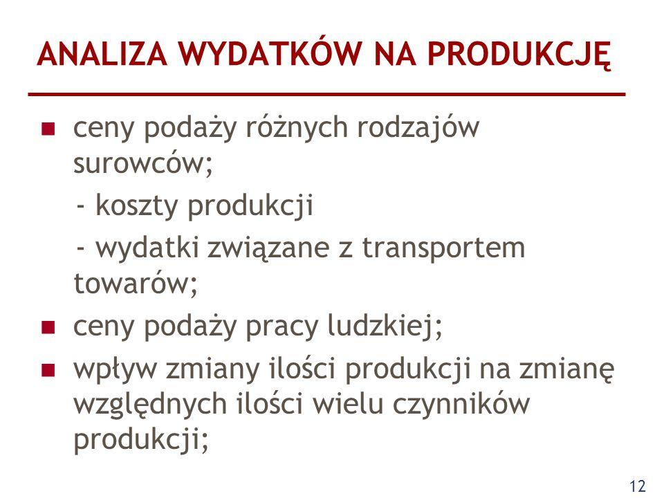 12 ANALIZA WYDATKÓW NA PRODUKCJĘ ceny podaży różnych rodzajów surowców; - koszty produkcji - wydatki związane z transportem towarów; ceny podaży pracy