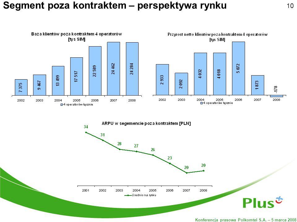 Konferencja prasowa Polkomtel S.A. – 5 marca 2008 10 Segment poza kontraktem – perspektywa rynku