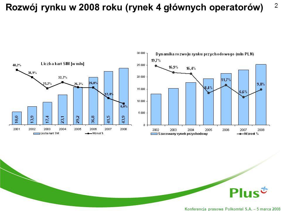 2 Rozwój rynku w 2008 roku (rynek 4 głównych operatorów)