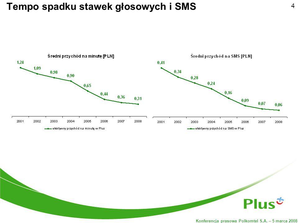 Konferencja prasowa Polkomtel S.A. – 5 marca 2008 4 Tempo spadku stawek głosowych i SMS