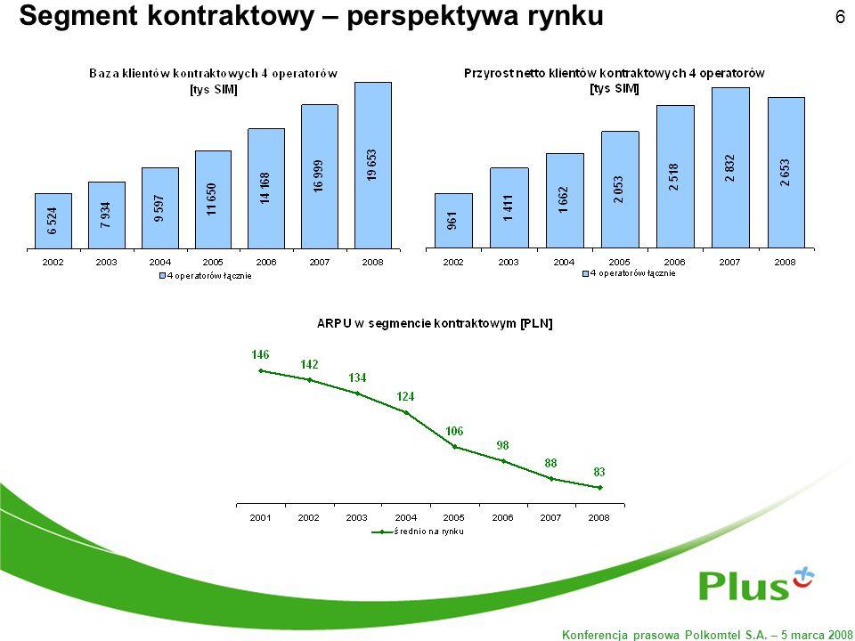 Konferencja prasowa Polkomtel S.A. – 5 marca 2008 6 Segment kontraktowy – perspektywa rynku