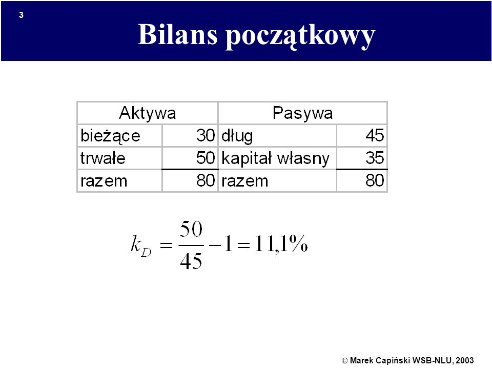 © Marek Capiński WSB-NLU, 2003 3 Bilans początkowy
