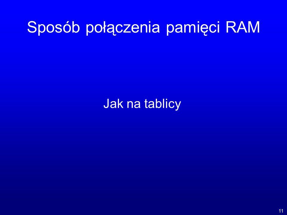 Sposób połączenia pamięci RAM 11 Jak na tablicy