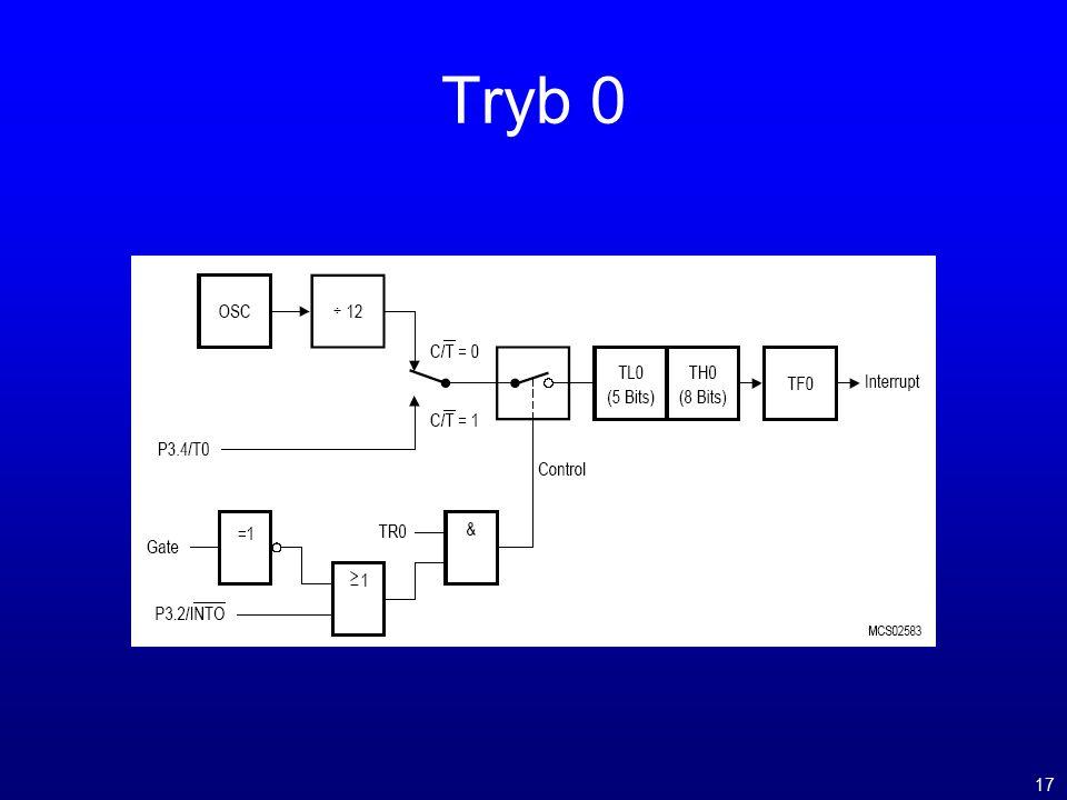Tryb 0 17