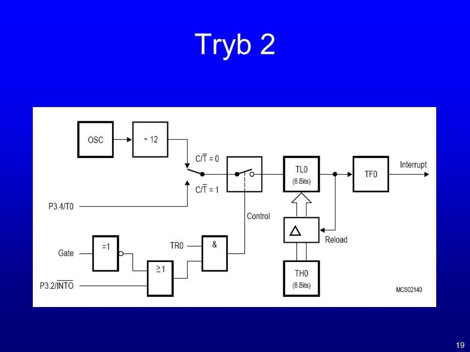 Tryb 2 19