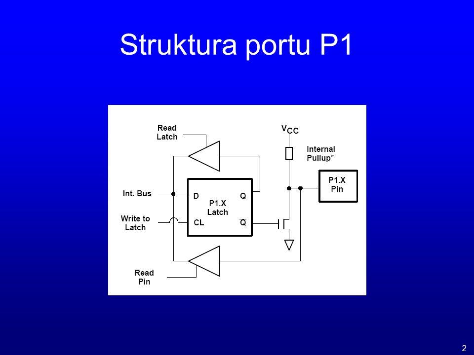 Struktura portu P1 2