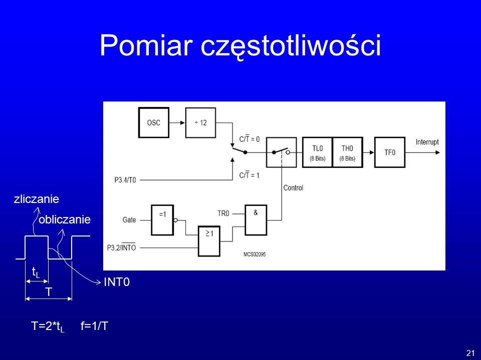 Pomiar częstotliwości 21 T zliczanie INT0 T=2*t L tLtL f=1/T obliczanie