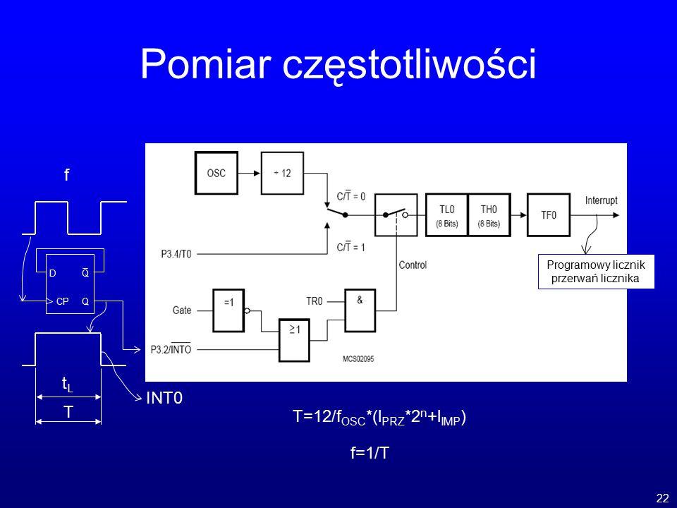 Pomiar częstotliwości 22 T INT0 T=12/f OSC *(l PRZ *2 n +l IMP ) tLtL f=1/T CP Q Q D Programowy licznik przerwań licznika f