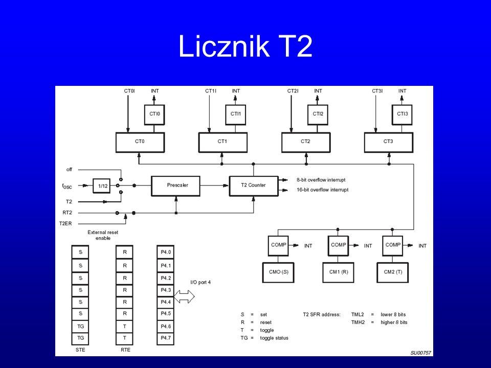 Licznik T2
