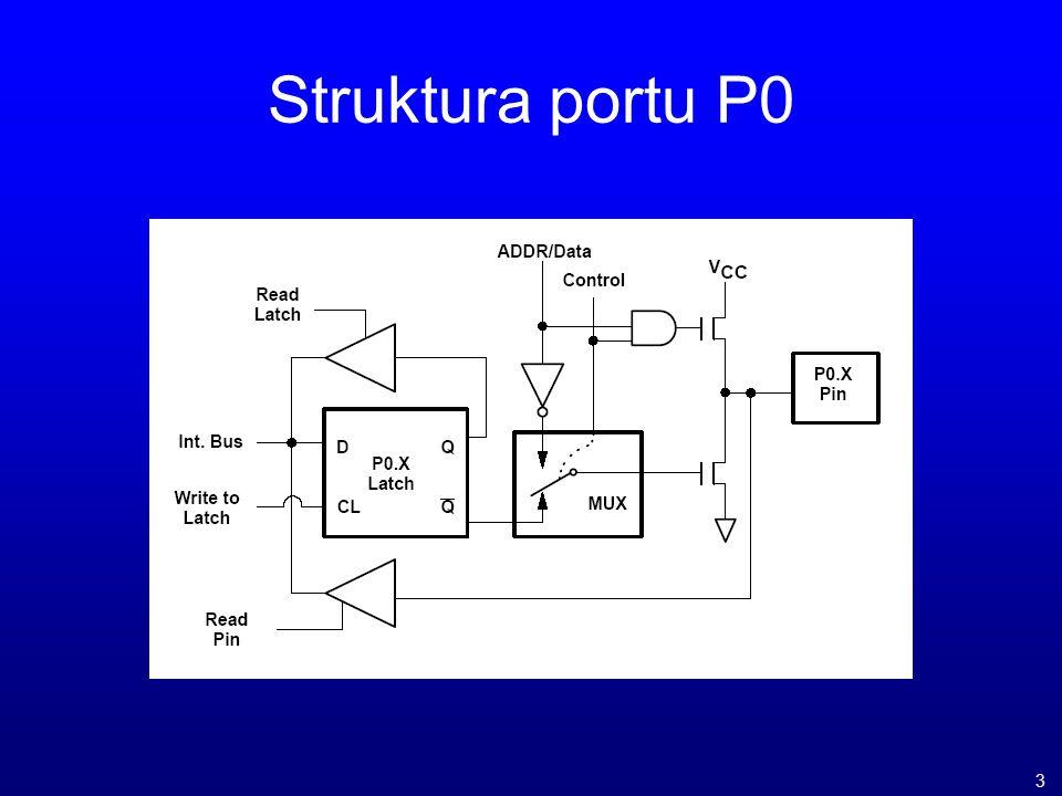 Struktura portu P0 3
