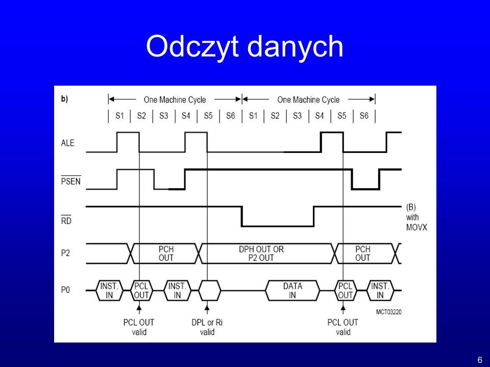 Struktura portu P2 7