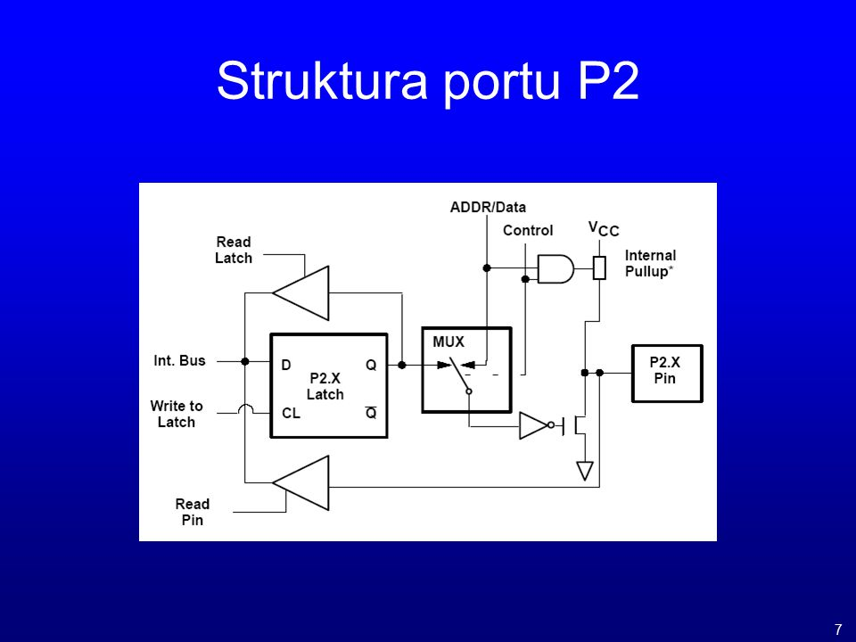 Struktura portu P3 8