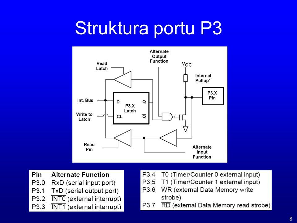Obsług aportu UART void obslRS () interrupt 4 using 1 { if (RI) { RI=0; … // obsługa odbioru danych } else { TI=0; … // obsługa wysyłania danych } return; } 1.Programowa – programowe sprawdzanie bitów RI i TI 2.Sprzętowa – wykorzystanie przerwań procesora