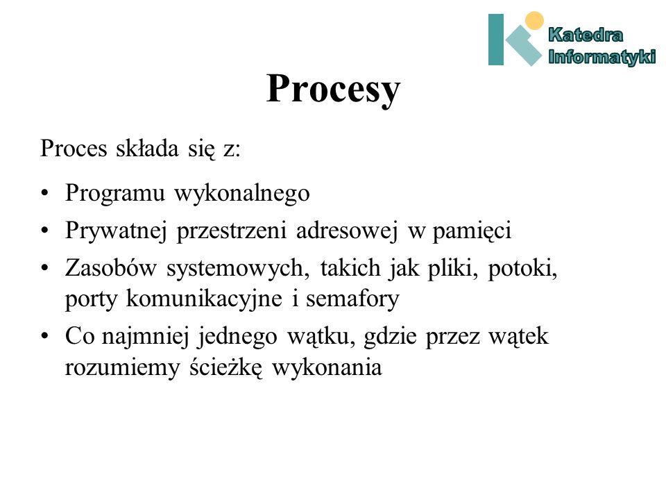 Procesy Programu wykonalnego Prywatnej przestrzeni adresowej w pamięci Zasobów systemowych, takich jak pliki, potoki, porty komunikacyjne i semafory Co najmniej jednego wątku, gdzie przez wątek rozumiemy ścieżkę wykonania Proces składa się z: