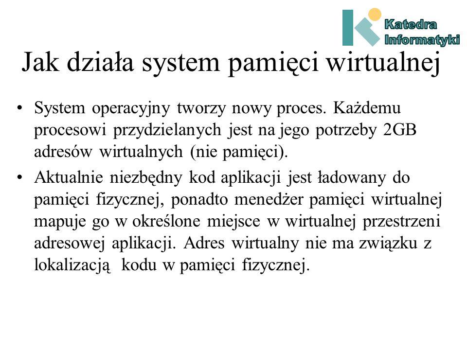 Pamięć fizyczna i wirtualna Aplikacja nigdy nie ma bezpośredniego dostępu do pamięci fizycznej.