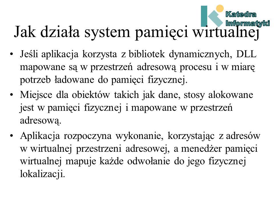 Jak działa system pamięci wirtualnej System operacyjny tworzy nowy proces.