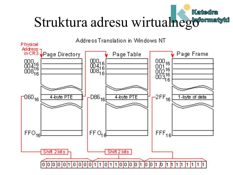 Struktura adresu wirtualnego