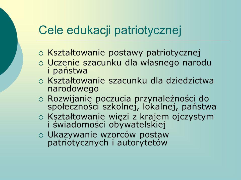 Autorzy  Małgorzata Różańska – nauczyciel j.