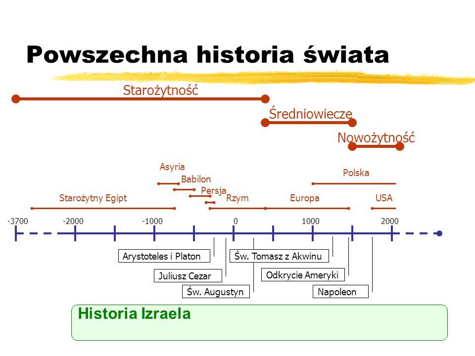 Historia Izraela Powszechna historia świata Odkrycie Ameryki Napoleon Juliusz Cezar Św.