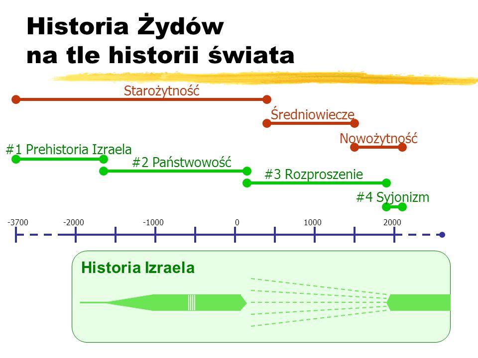 Historia Izraela Historia Żydów na tle historii świata -2000-1000010002000-3700 #2 Państwowość #3 Rozproszenie #4 Syjonizm #1 Prehistoria Izraela Starożytność Nowożytność Średniowiecze