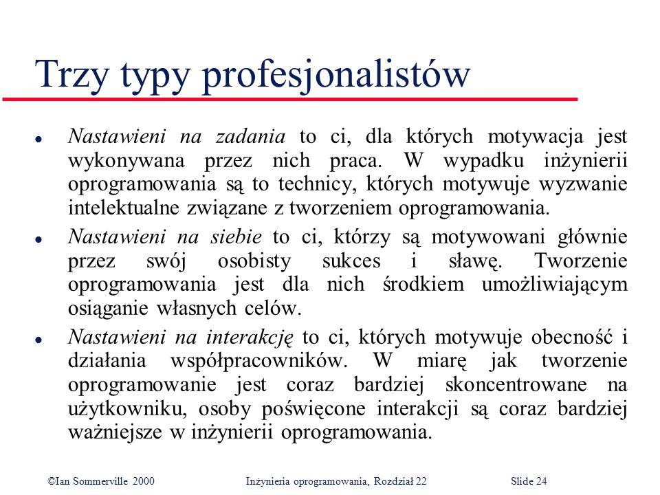 ©Ian Sommerville 2000 Inżynieria oprogramowania, Rozdział 22Slide 24 Trzy typy profesjonalistów l Nastawieni na zadania to ci, dla których motywacja jest wykonywana przez nich praca.