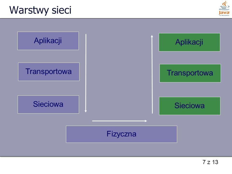 7 z 13 Warstwy sieci Aplikacji Transportowa Sieciowa Fizyczna Aplikacji Transportowa Sieciowa