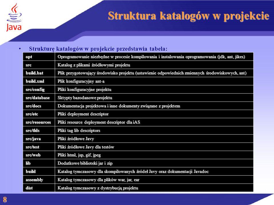 Struktura katalogów w projekcie Strukturę katalogów w projekcie przedstawia tabela:Strukturę katalogów w projekcie przedstawia tabela: 8opt Oprogramowanie niezbędne w procesie kompilowania i instalowania oprogramowania (jdk, ant, jikes) src Katalog z plikami źródłowymi projektu build.bat Plik przygotowujący środowisko projektu (ustawienie odpowiednich zmiennych środowiskowych, ant) build.xml Plik konfiguracyjny ant-a src/config Pliki konfiguracyjne projektu src/database Sktypty bazodanowe projektu src/docs Dokumentacja projektowa i inne dokumenty związane z projektem src/etc Pliki deployment descriptor src/resources Pliki resource deployment descriptor dla iAS src/tlds Pliki tag lib descriptors src/java Pliki źródłowe Javy src/test Pliki źródłowe Javy dla testów src/web Pliki html, jsp, gif, jpeg lib Dodatkowe biblioteki jar i zip build Katalog tymczasowy dla skompilowanych źródeł Javy oraz dokumentacji Javadoc assembly Katalog tymczasowy dla plików war, jar, ear dist Katalog tymczasowy z dystrybucją projektu
