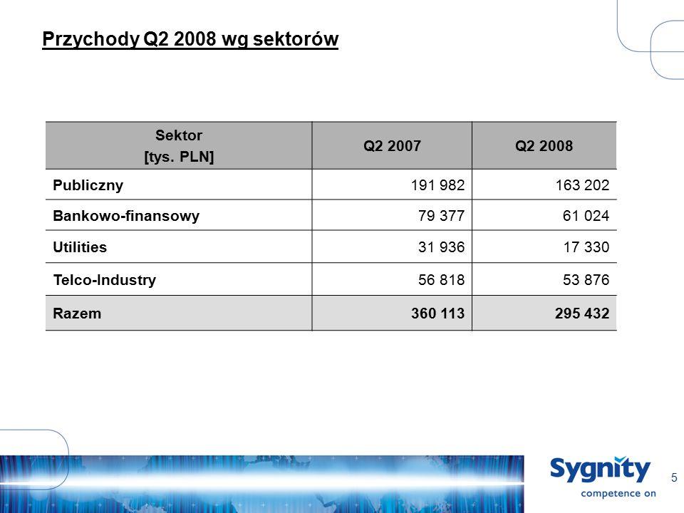 5 Przychody Q2 2008 wg sektorów Sektor [tys.