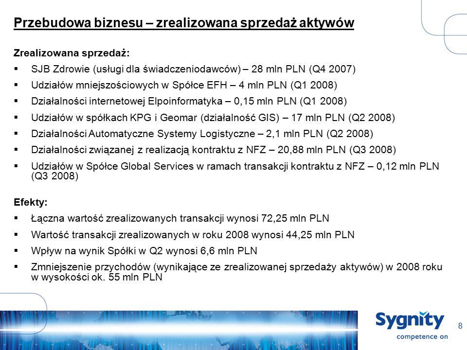 9 Przebudowa biznesu – planowana sprzedaż aktywów  Sprzedaż co najmniej jednej działalności w trzecim kwartale 2008 roku  Planowana sprzedaż kolejnych aktywów w 2008 roku powinna zapewnić wpływy na poziomie minimum 30 mln PLN