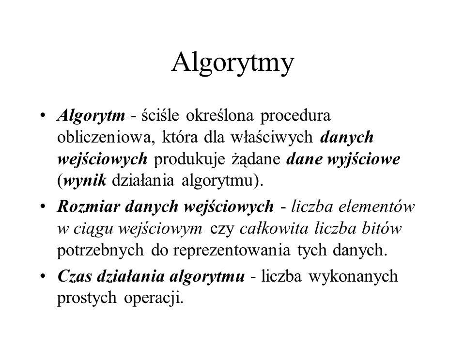 Algorytmy Algorytm - ściśle określona procedura obliczeniowa, która dla właściwych danych wejściowych produkuje żądane dane wyjściowe (wynik działania