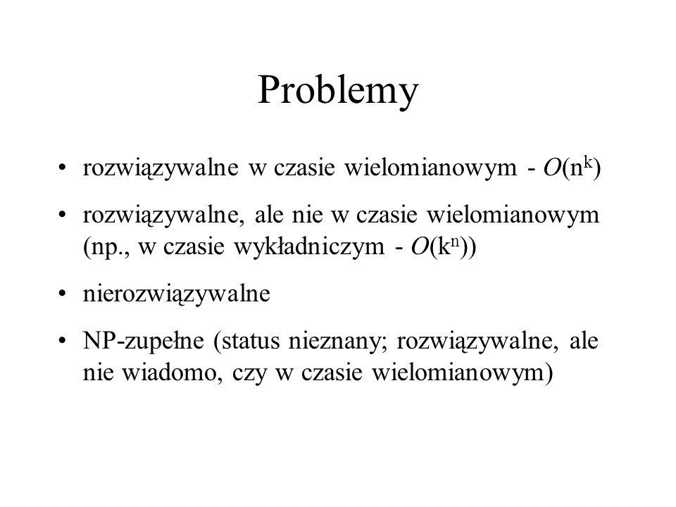Problemy rozwiązywalne w czasie wielomianowym - O(n k ) rozwiązywalne, ale nie w czasie wielomianowym (np., w czasie wykładniczym - O(k n )) nierozwią