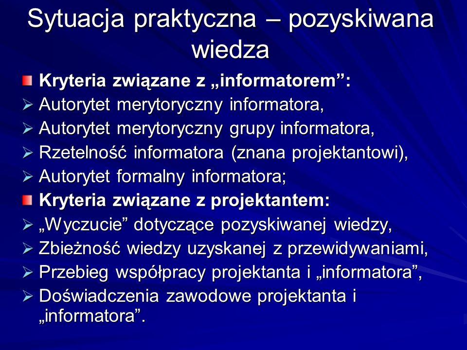 """Sytuacja praktyczna – pozyskiwana wiedza Kryteria związane z """"informatorem"""":  Autorytet merytoryczny informatora,  Autorytet merytoryczny grupy info"""