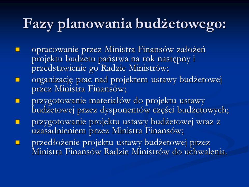 Fazy planowania budżetowego: opracowanie przez Ministra Finansów założeń projektu budżetu państwa na rok następny i przedstawienie go Radzie Ministrów
