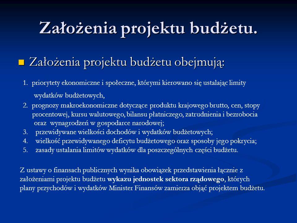 Założenia projektu budżetu. Założenia projektu budżetu obejmują: Założenia projektu budżetu obejmują: 1. priorytety ekonomiczne i społeczne, którymi