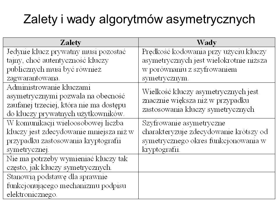 Użycie klucza prywatnego i publicznego całkowicie bezpieczny Podczas transmisji sygnału jest on całkowicie bezpieczny, gdyż tylko legalny odbiorca wia