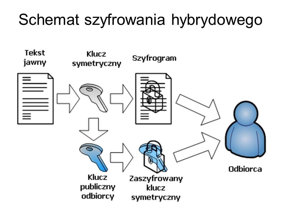 """Przesyłanie wiadomości kodowanej przy pomocy dwóch kluczy Kodowanie kluczem symetrycznym jest znacznie """"tańsze obliczeniowo Tę część może odszyfrować tylko posiadacz klucza prywatnego pasującego do tego klucza publicznego"""