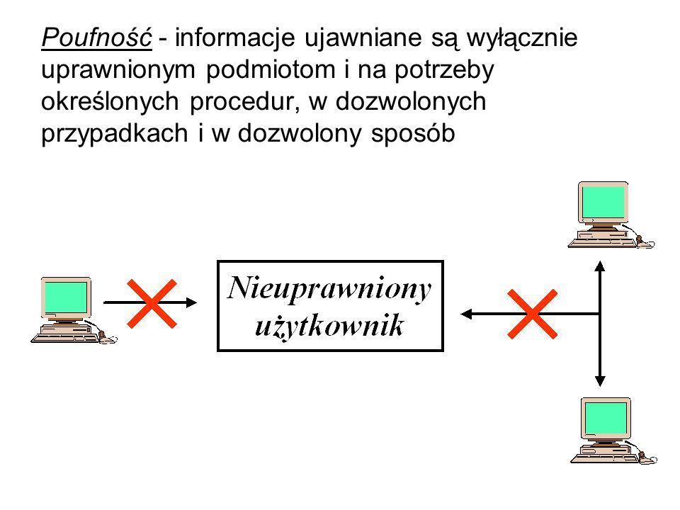 Atrybuty systemu informacyjnego, wynikające z wymogu jego bezpieczeństwa: Dostępność - system i informacje mogą być osiągalne przez uprawnionego użytk