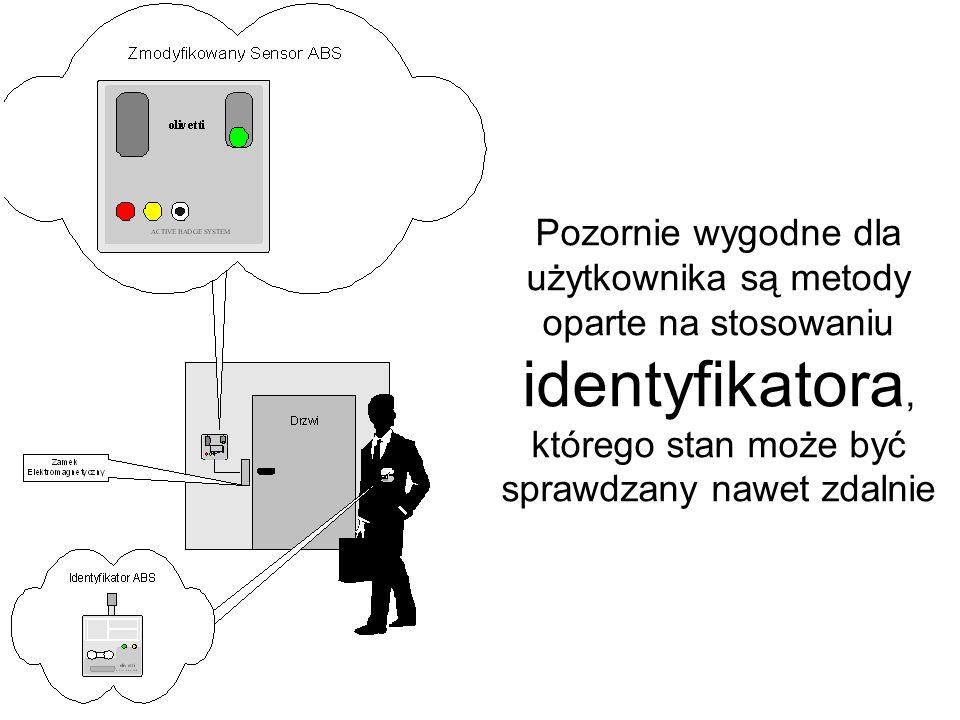 """Identyfikacja typu """"coś co masz"""" tokeny Sprawdzanie kart magnetycznych lub chipowych"""