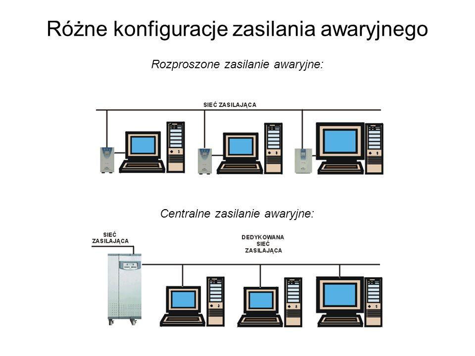 Zacznijmy od zagadnień bezpieczeństwa fizycznego Najczęściej system informatyczny jest niedostępny z banalnego powodu: braku zasilania Alternatywne źr