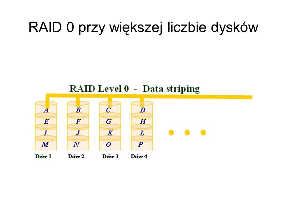 RAID 0 (disk striping, paskowanie dysków) rośnie wydajność systemu (jednoczesny zapis kolejnych bloków danych), zastosowanie technologii RAID 0 nie zw