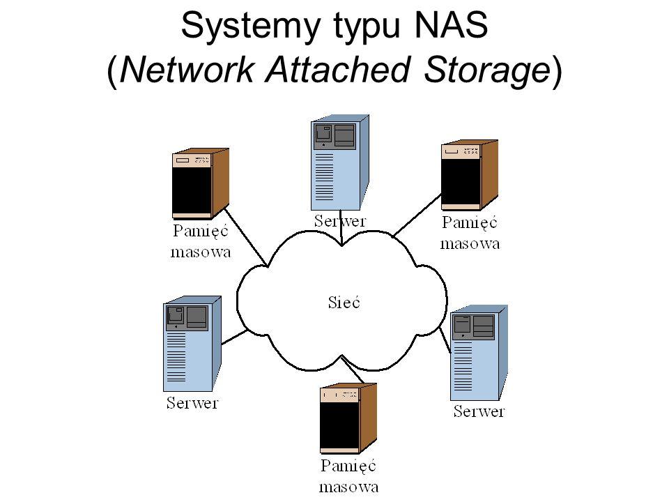 Systemy typu SAS (Server Attached Storage)