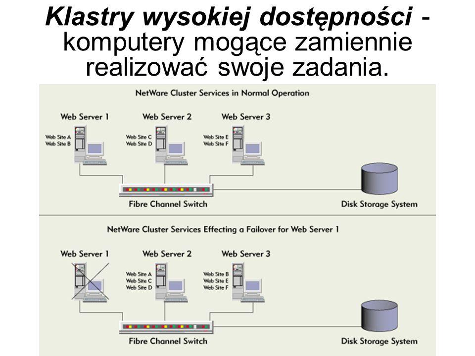 Rozwiązania klastrowe Klaster - grupa połączonych ze sobą komputerów. Klaster zapewnia: wysoką wydajność, dostępność, odporność na awarie.