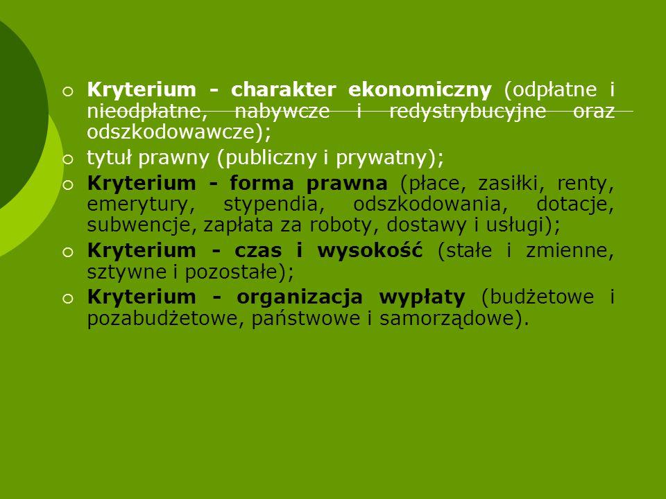  Kryterium - charakter ekonomiczny (odpłatne i nieodpłatne, nabywcze i redystrybucyjne oraz odszkodowawcze);  tytuł prawny (publiczny i prywatny); 
